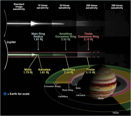 jupiter-rings-diagram.jpg