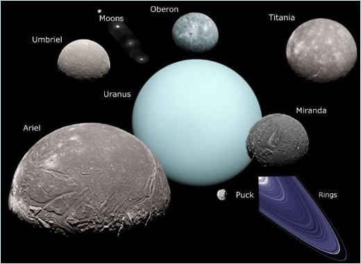pictures of uranus the god. Uranus is the ancient Greek deity of the Heavens, the earliest supreme god.